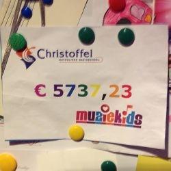 Christoffel-Donatie