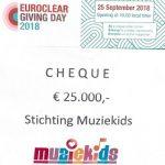 Cheque-voor-Muziekids-profiel